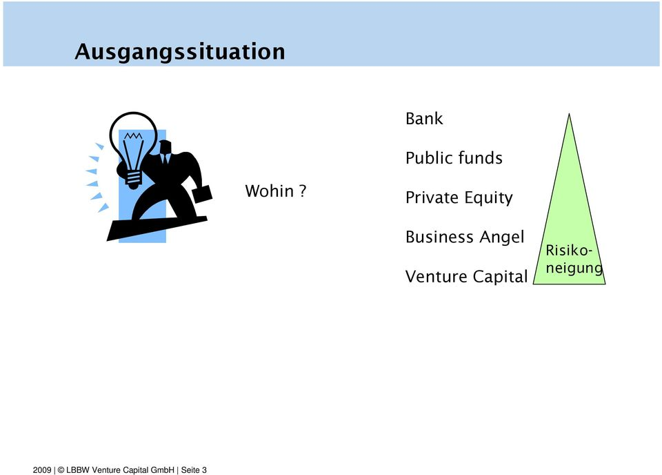 Private Equity Business Angel