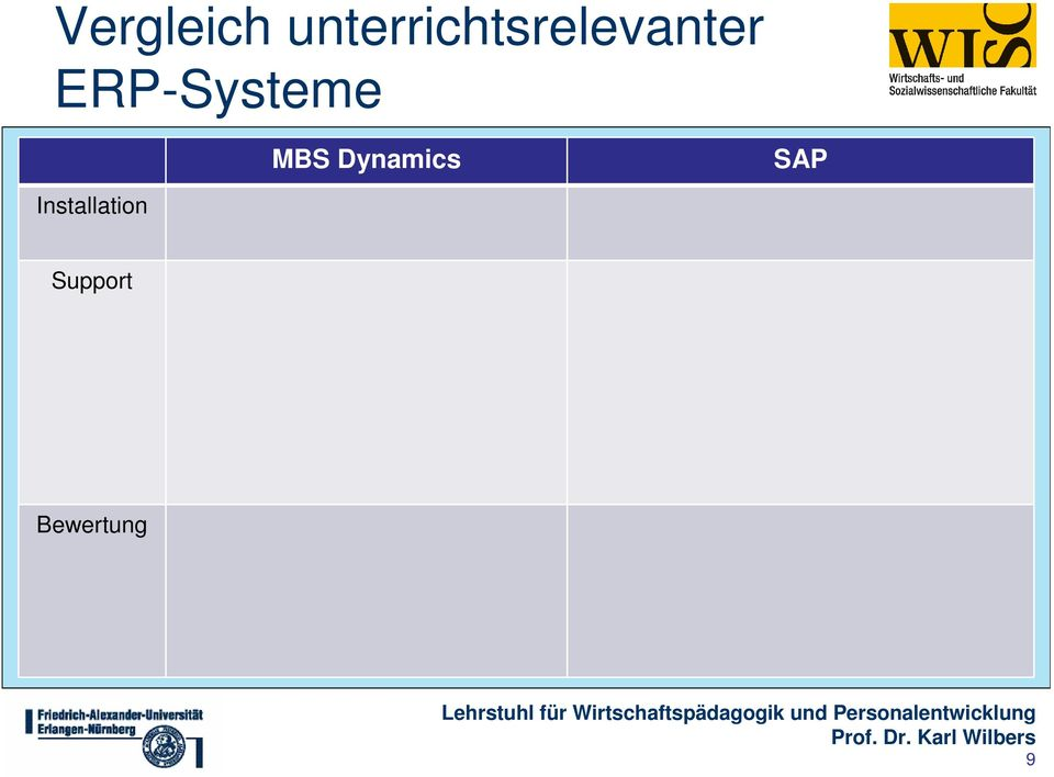 ERP-Systeme MBS