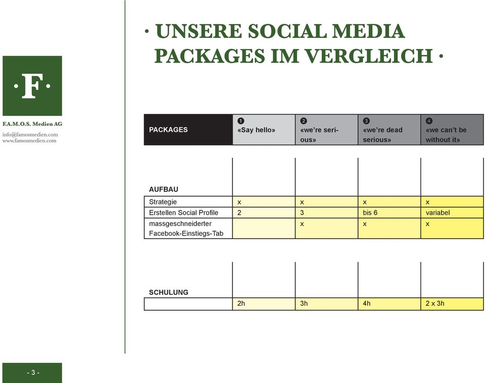 Strategie x x x x Erstellen Social Profile 2 3 bis 6 variabel