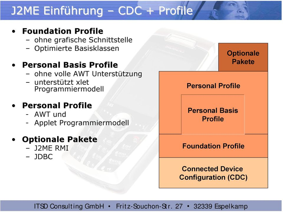 Personal Profile - AWT und - Applet Programmiermodell Personal Profile Personal Basis Profile