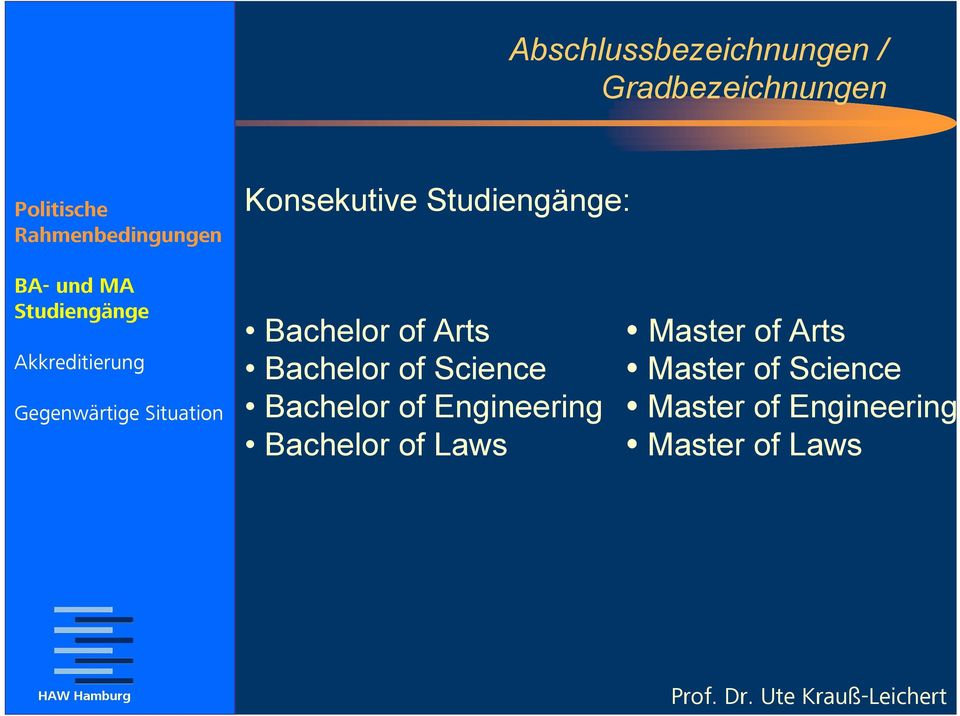 Bachelor of Science Master of Science Bachelor of