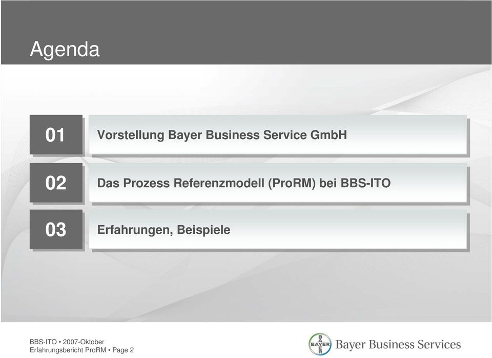 Referenzmodell (ProRM) bei bei BBS-ITO