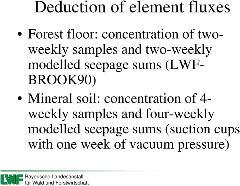 BROOK90) Mineral soil: concentration of 4- weekly samples and