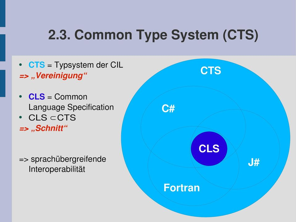 Language Specification CLS CTS => Schnitt C#