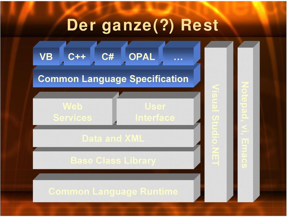 Specification Web Services Data and XML User
