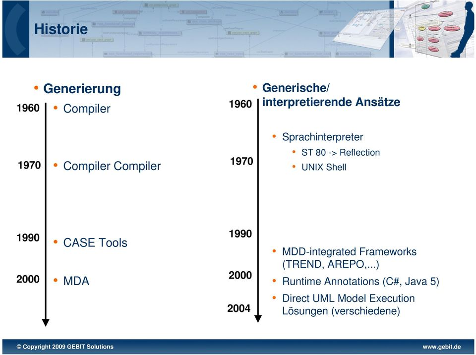 1990 2000 CASE Tools MDA 1990 2000 2004 MDD-integrated Frameworks (TREND, AREPO,.