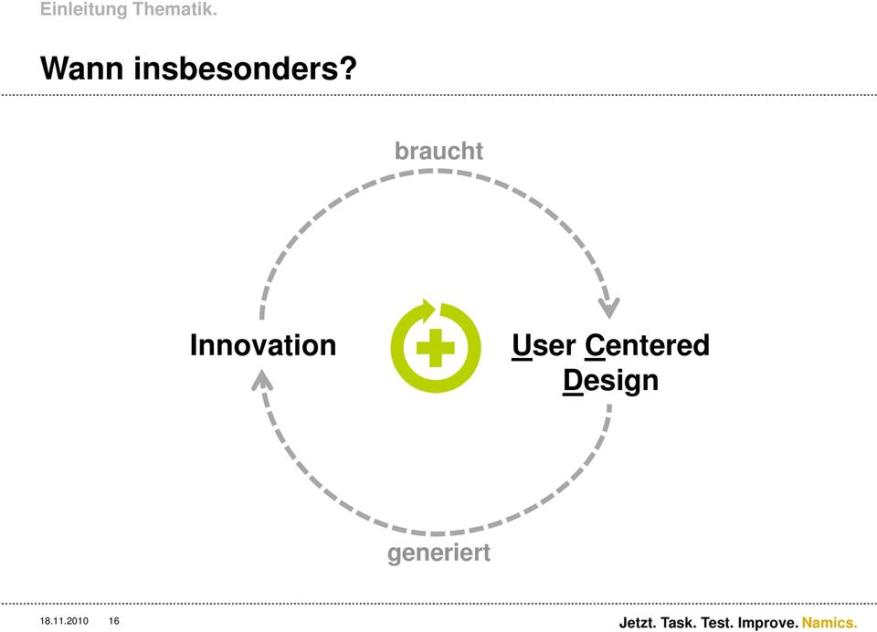 braucht Innovation User Centered