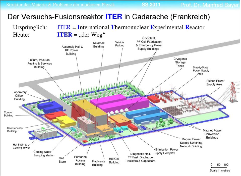 ITER = International Thermonuclear