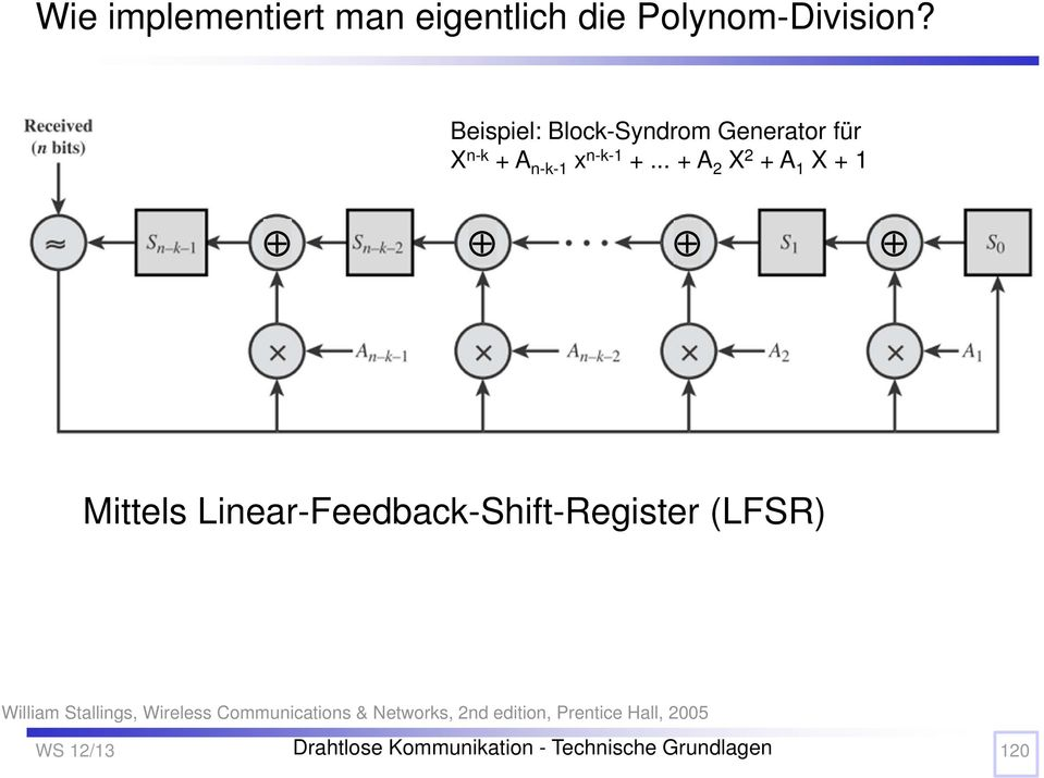 .. + A 2 X 2 + A 1 X + 1 Mittels Linear-Feedback-Shift-Register (LFSR)