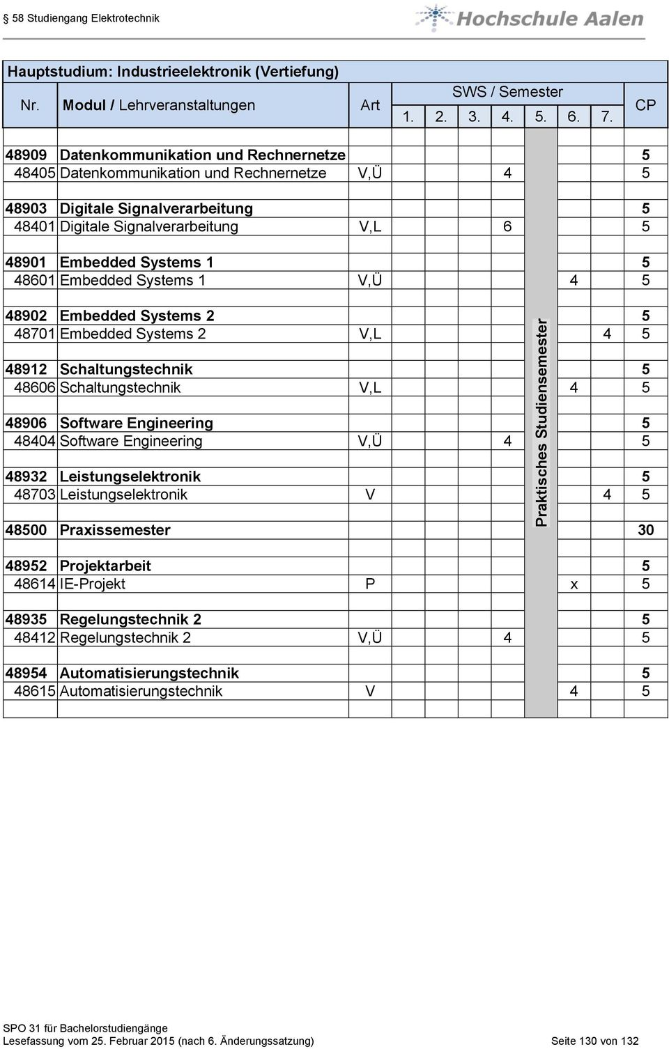 Schaltungstechnik 48606 Schaltungstechnik V,L 4 48906 Software Engineering 48404 Software Engineering V,Ü 4 48932 Leistungselektronik 48703 Leistungselektronik V 4 4800 Praxissemester 30 4892