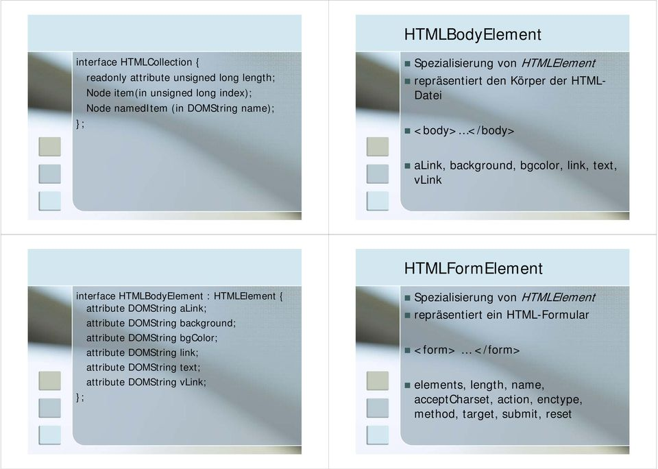HTMLBodyElement : HTMLElement { attribute DOMString alink; attribute DOMString background; attribute DOMString bgcolor; attribute DOMString link; attribute DOMString