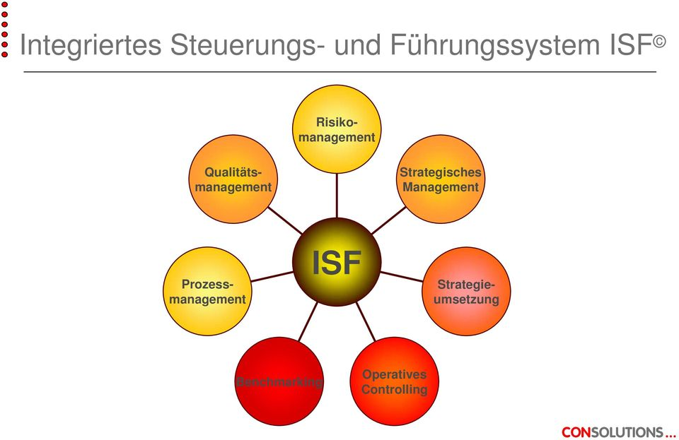 Strategisches Management ISF