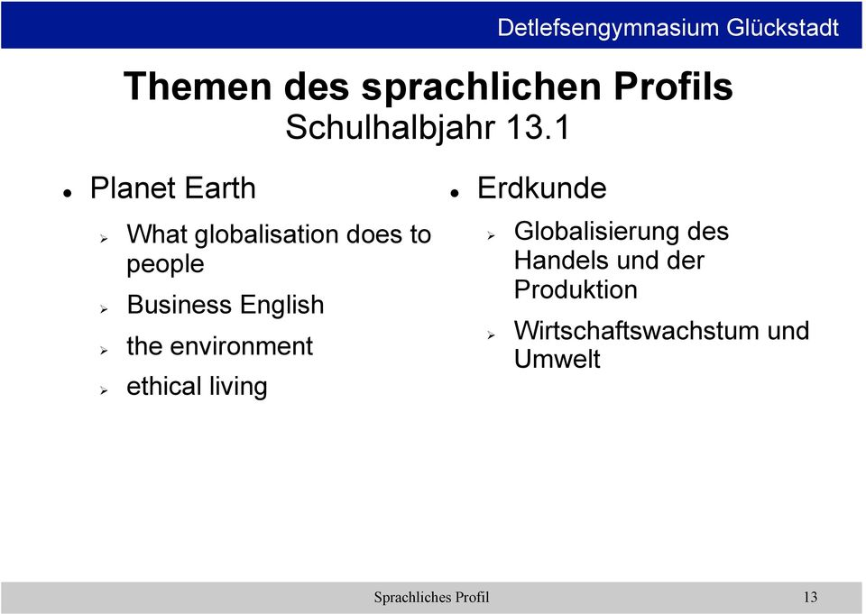 "English "" the environment "" ethical living!"