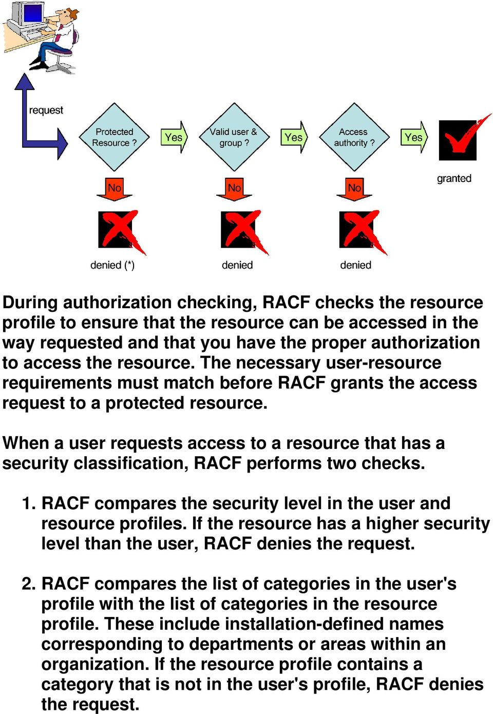When a user requests access to a resource that has a security classification, RACF performs two checks. 1. RACF compares the security level in the user and resource profiles.