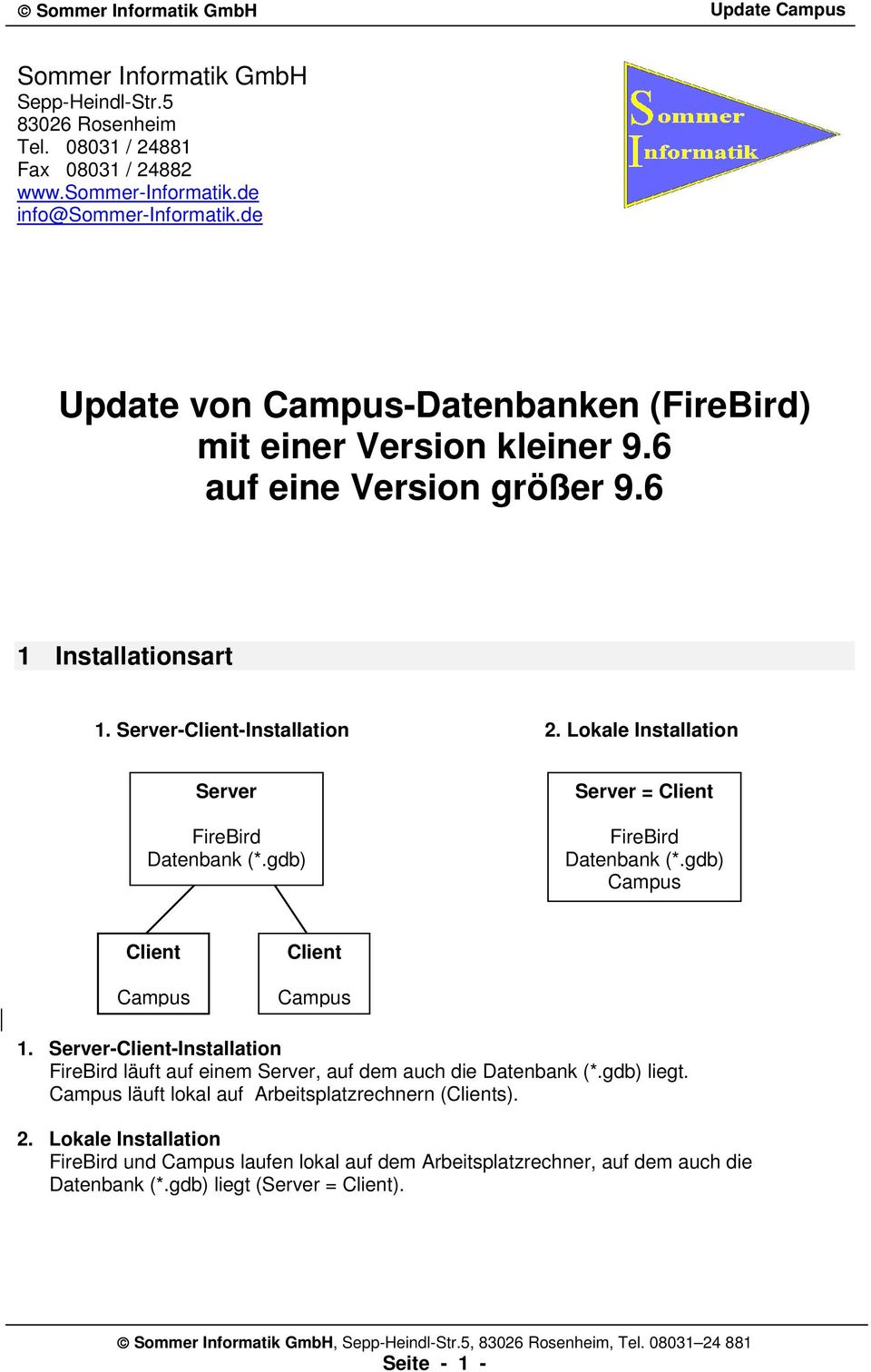 Lokale Installation Server FireBird Datenbank (*.gdb) Server = Client FireBird Datenbank (*.gdb) Campus Client Campus Client Campus 1.