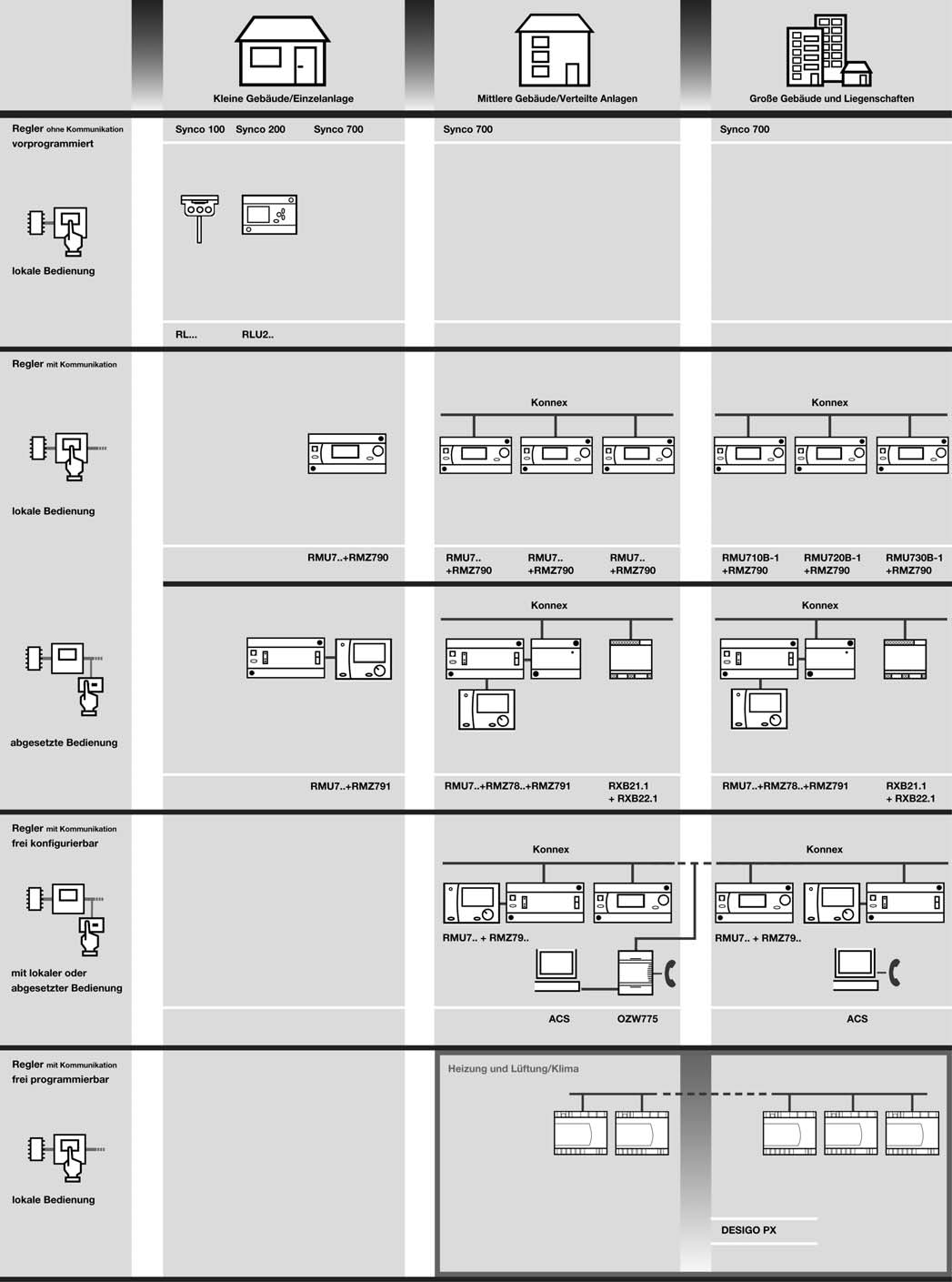 Ziemlich Heizraum Layout Ideen - Schaltplan Serie Circuit Collection ...