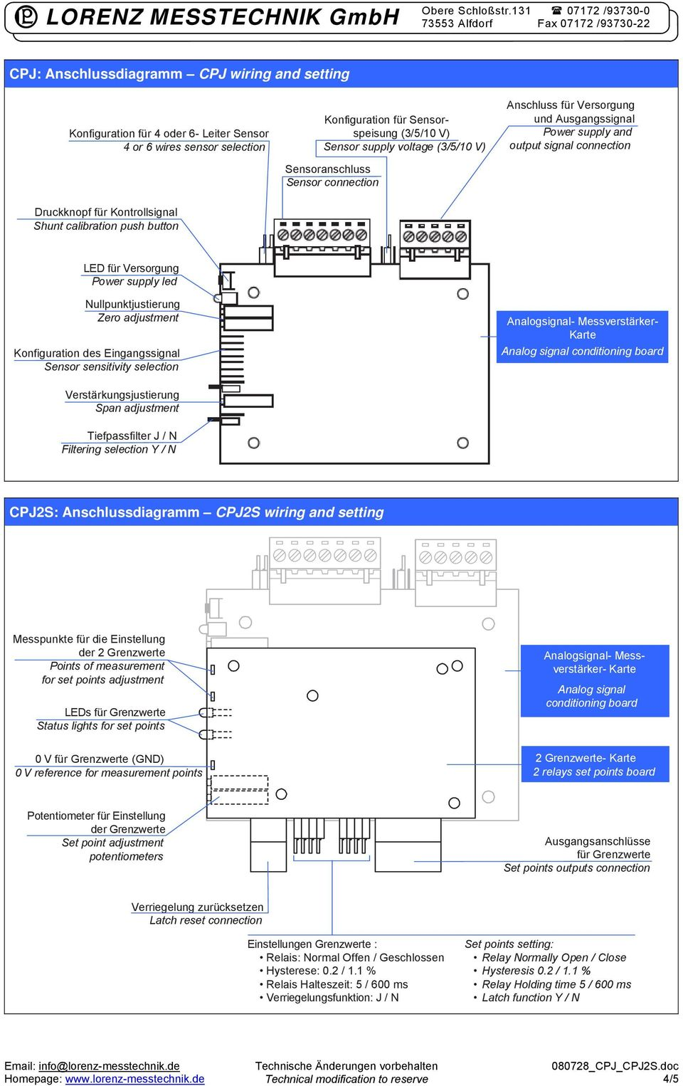 Power supply led Nullpunktjustierung Zero adjustment Konfiguration des Eingangssignal Sensor sensitivity selection Analogsignal- Messverstärker- Karte Analog signal conditioning board