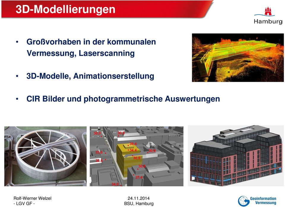 3D-Modelle, Animationserstellung CIR