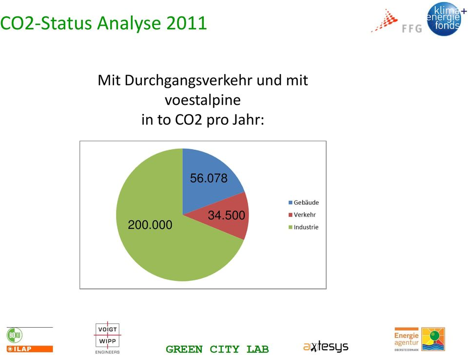 mit voestalpine in to CO2