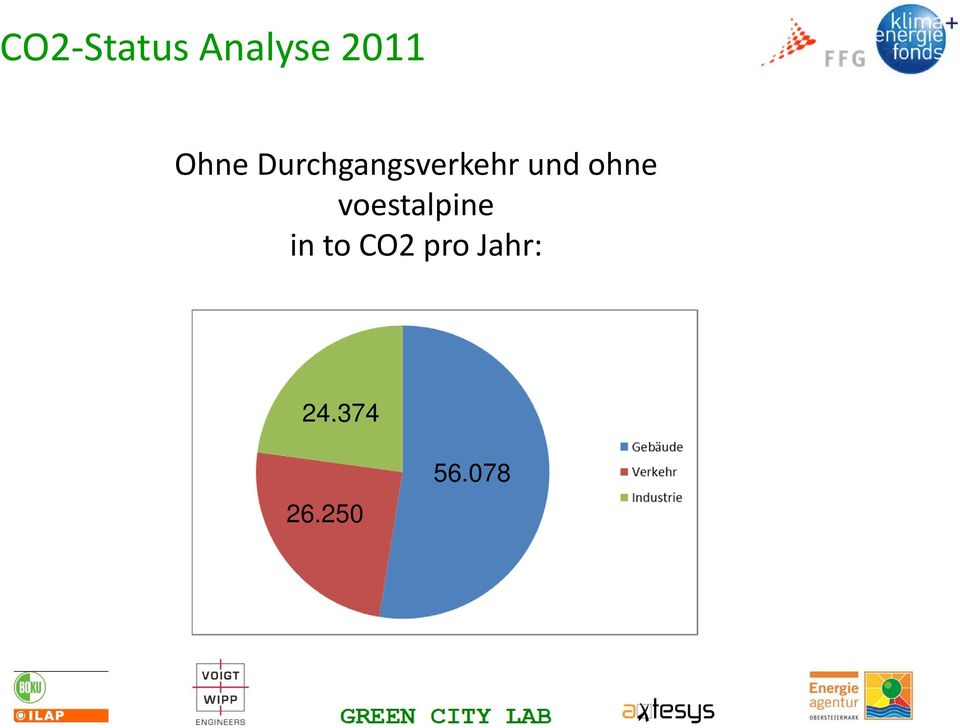 ohne voestalpine in to CO2