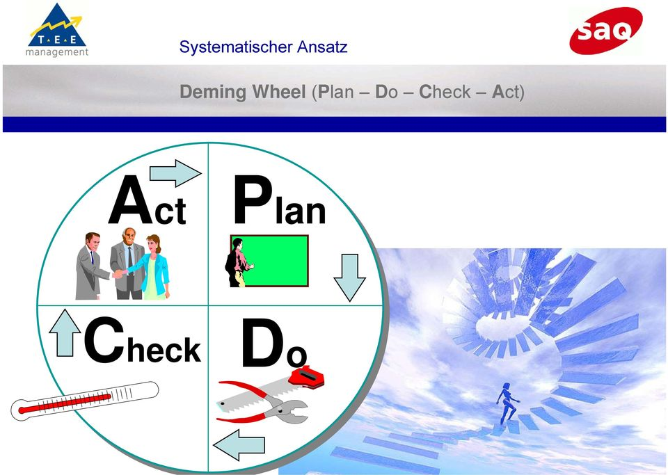 Wheel (Plan Do
