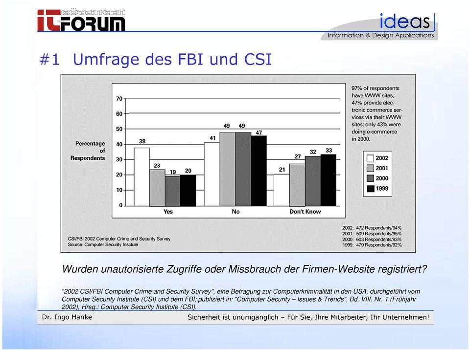 """2002 CSI/FBI Computer Crime and Security Survey"", eine Befragung zur Computerkriminalität in den"