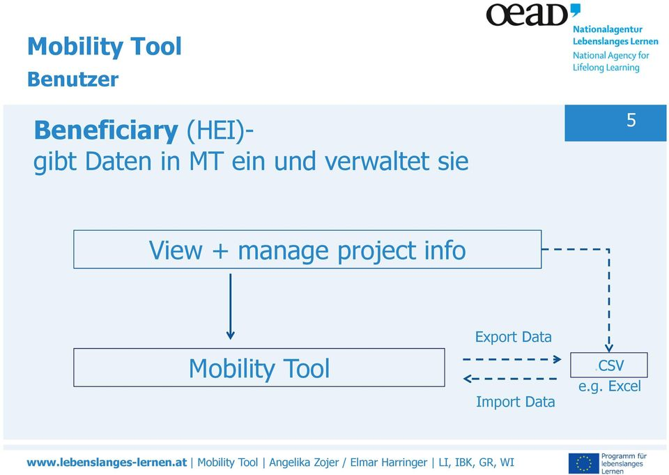 View + manage project info Mobility