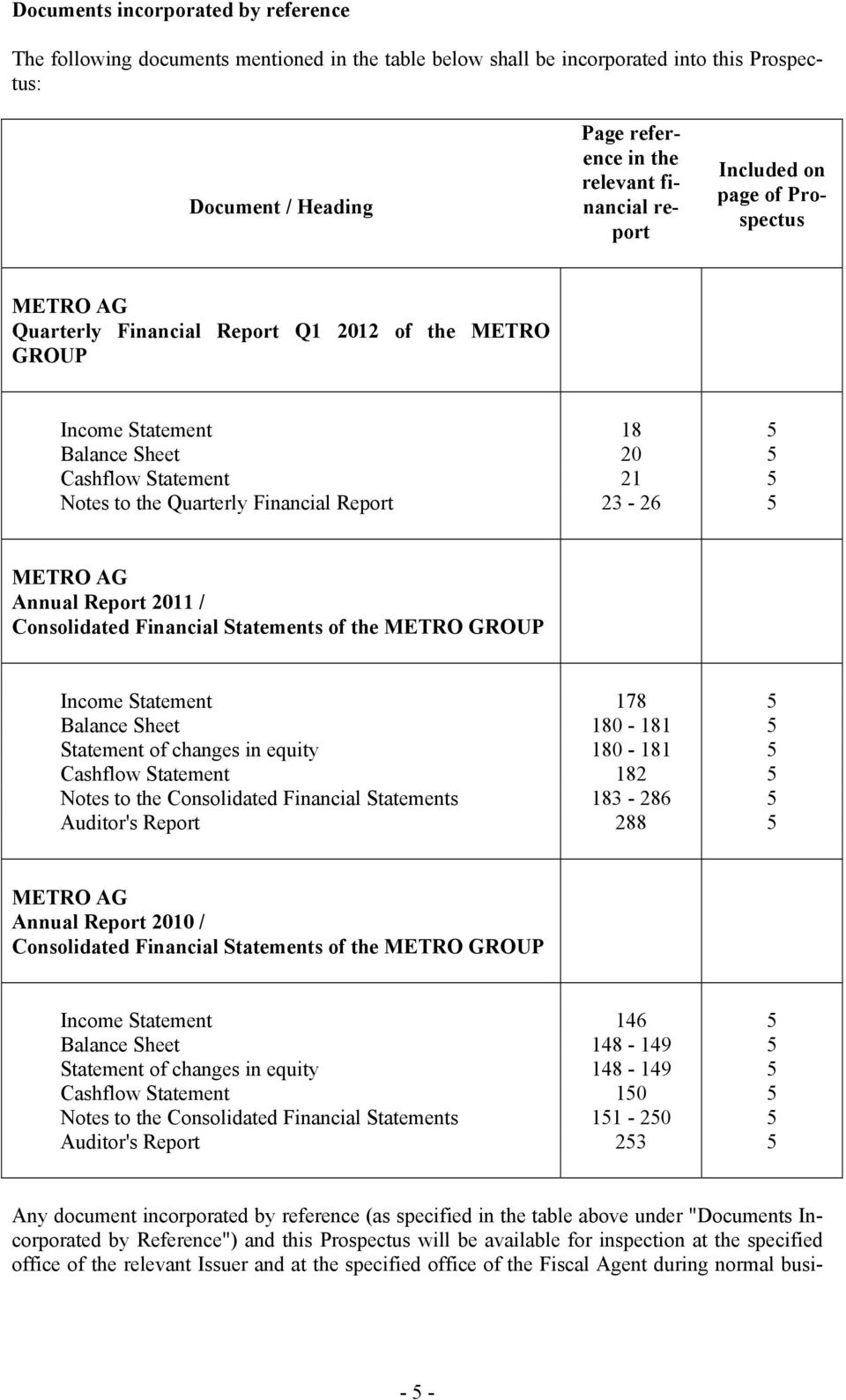 23-26 5 METRO AG Annual Report 2011 / Consolidated Financial Statements of the METRO GROUP Income Statement 178 5 Balance Sheet 180-181 5 Statement of changes in equity 180-181 5 Cashflow Statement