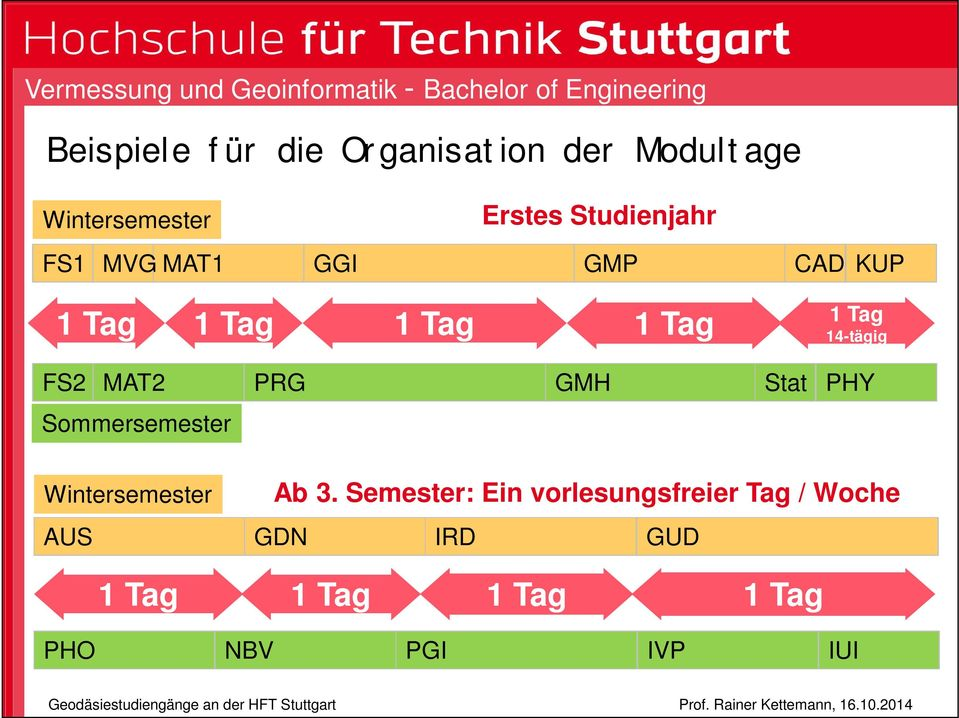 1 Tag 1 Tag 14-tägig FS2 MAT2 PRG GMH Stat PHY Sommersemester Wintersemester Ab 3.
