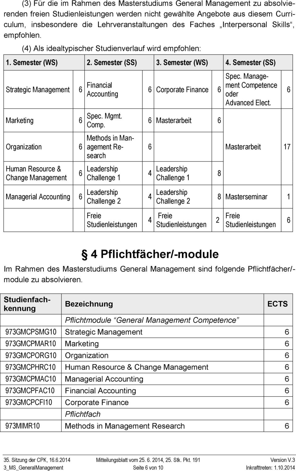 Semester (SS) Strategic Management 6 Financial Accounting 6 Corporate Finance 6 Spec. Management Competence oder Advanced Elect. 6 Marketing Organization 6 Human Resource & Change Management 6 Spec.