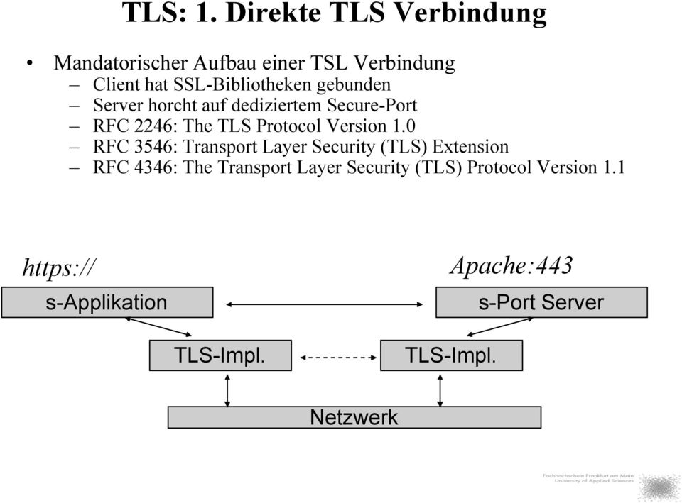 gebunden Server horcht auf dediziertem Secure-Port RFC 2246: The TLS Protocol Version 1.