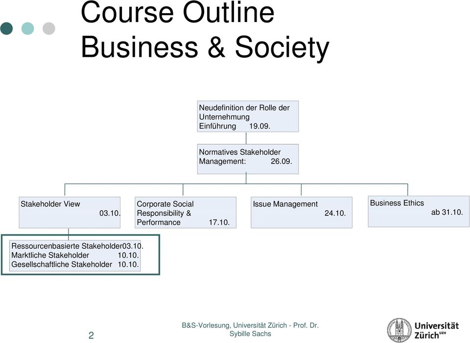 Corporate Social Responsibility & Performance 17.10. Issue Management 24.10. Business Ethics ab 31.