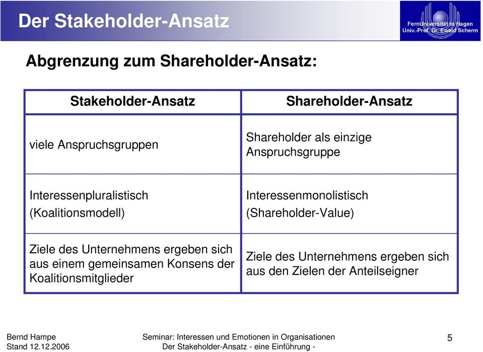 shareholder vs stakeholder value Stakeholder vs shareholder  shareholder the definition of a shareholder has remained mostly the same for the greater part of the last few centuries.