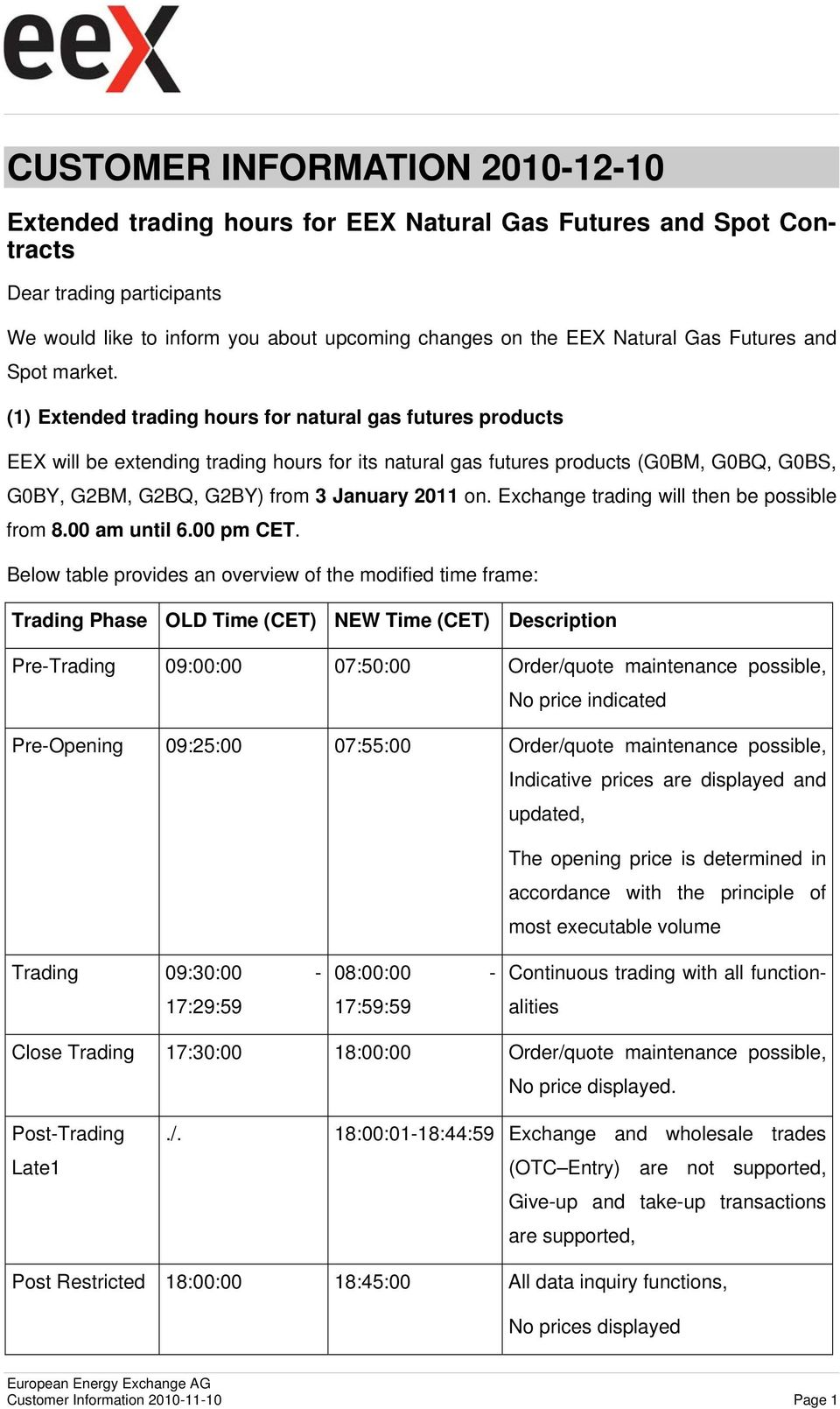 (1) Extended trading hours for natural gas futures products EEX will be extending trading hours for its natural gas futures products (G0BM, G0BQ, G0BS, G0BY, G2BM, G2BQ, G2BY) from 3 January 2011 on.