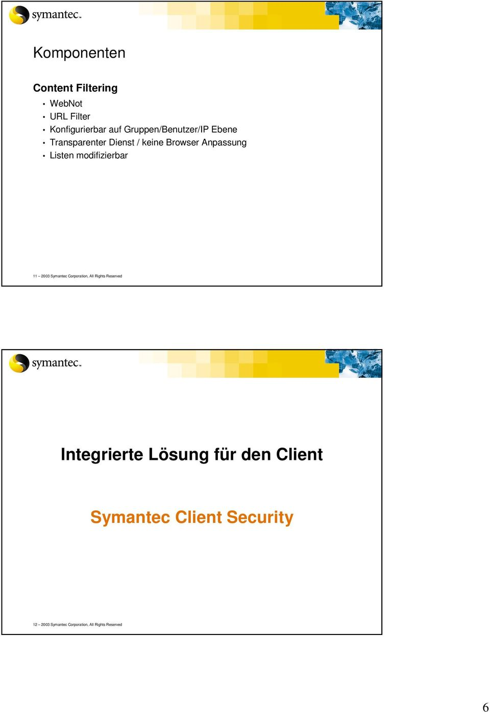 modifizierbar 11 2003 Symantec Corporation, All Rights Reserved Integrierte