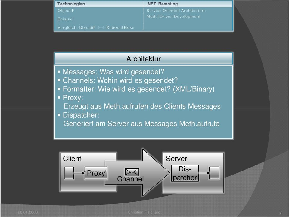 aufrufen des Clients Messages Dispatcher: Generiert am Server aus Messages