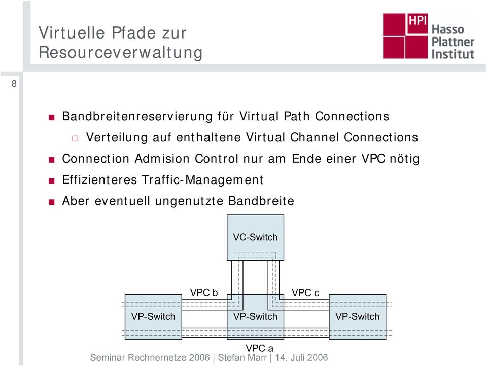 Connections Connection Admision Control nur am Ende einer VPC nötig