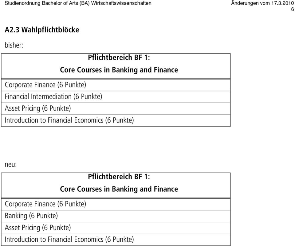 Financial Economics (6 Punkte) Pflichtbereich BF 1: Core Courses in Banking and Finance Corporate