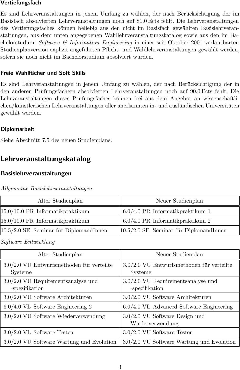 Bachelorstudium Software & Information Engineering in einer seit Oktober 2001 verlautbarten Studienplanversion explizit angeführten Pflicht- und Wahllehrveranstaltungen gewählt werden, sofern sie