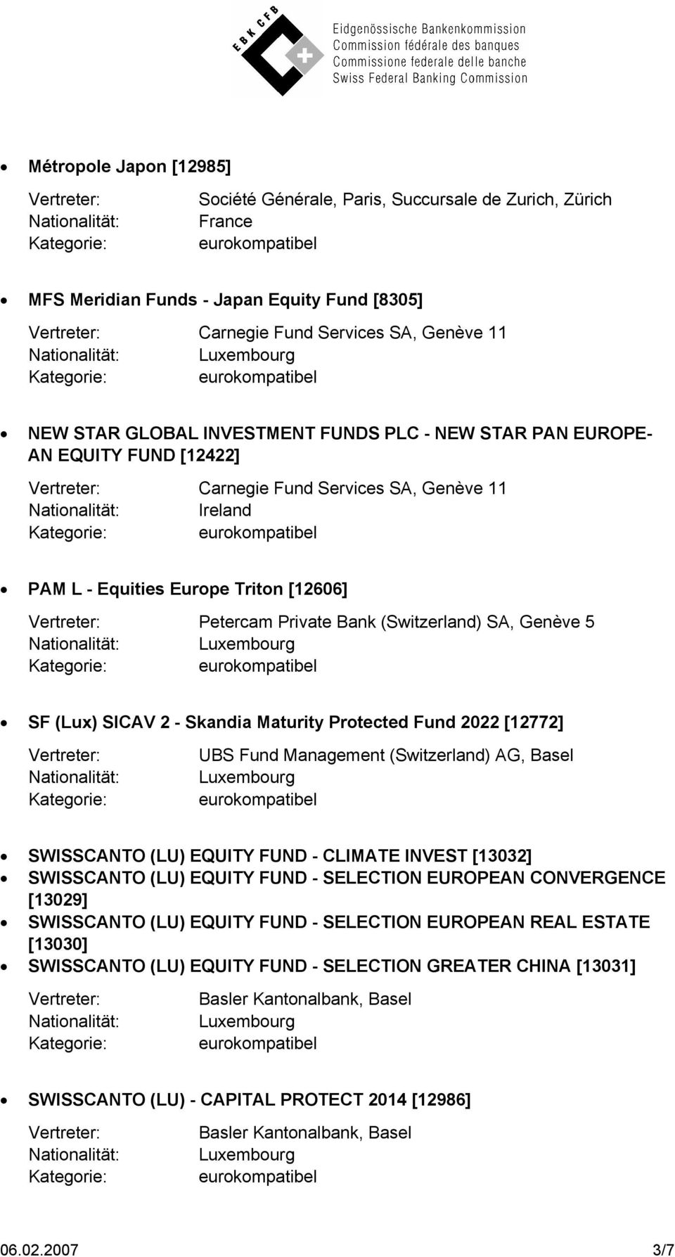 Management (Switzerland) AG, Basel SWISSCANTO (LU) EQUITY FUND - CLIMATE INVEST [13032] SWISSCANTO (LU) EQUITY FUND - SELECTION EUROPEAN CONVERGENCE [13029] SWISSCANTO (LU) EQUITY FUND - SELECTION