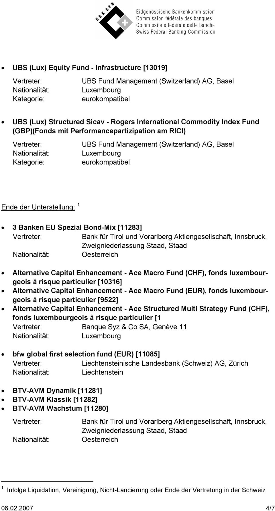 Innsbruck, Zweigniederlassung Staad, Staad Oesterreich Alternative Capital Enhancement - Ace Macro Fund (CHF), fonds luxembourgeois à risque particulier [10316] Alternative Capital Enhancement - Ace