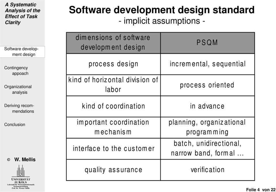 to the customer quality assurance PSQM incremental, sequential process oriented in advance