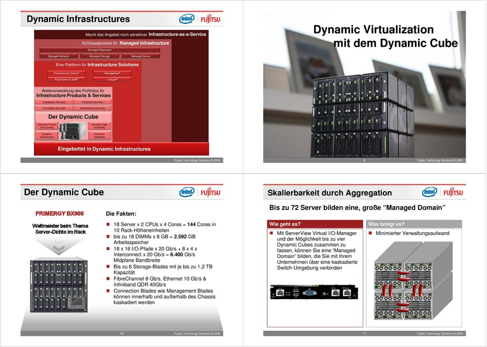 Installation Services Financial Services Consulting Services Maintenance Services Der Dynamic Cube Dynamic Power and Cooling Dynamic Virtualization Dynamic High Availability Dynamic Scalability