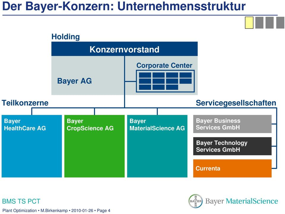 CropScience AG Bayer MaterialScience AG Bayer Business Services GmbH Bayer