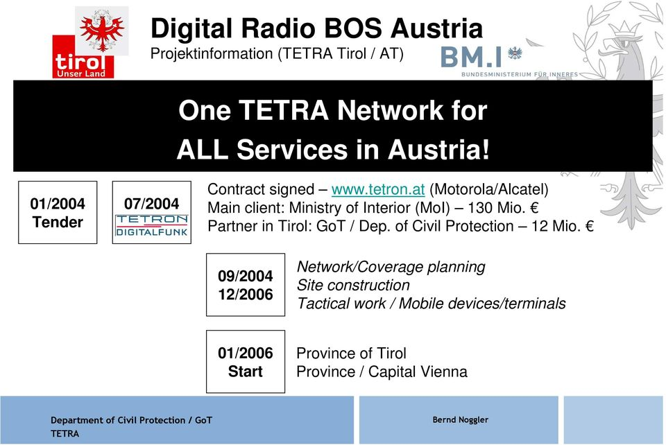 at (Motorola/Alcatel) Main client: Ministry of Interior (MoI) 130 Mio. Partner in Tirol: GoT / Dep.
