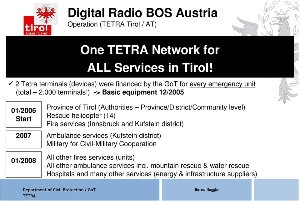 ) -> Basic equipment 12/2005 01/2006 Start 2007 01/2008 Province of Tirol (Authorities Province/District/Community level) Rescue helicopter (14) Fire