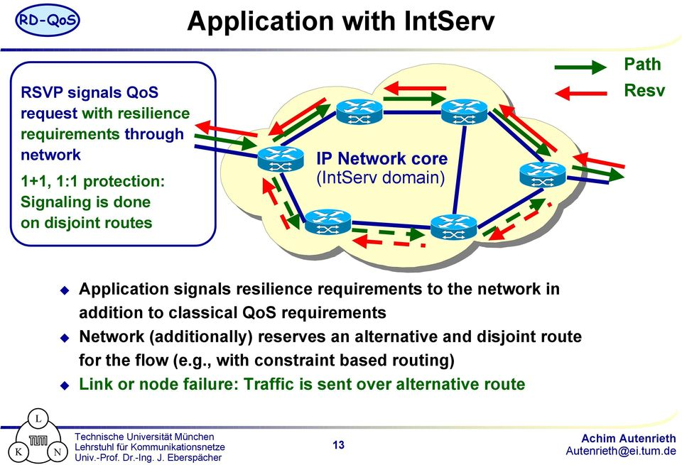 resilience requirements to the network in addition to classical QoS requirements Network (additionally) reserves an