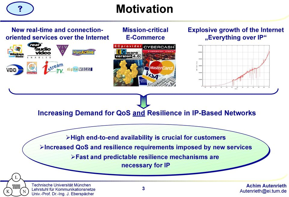 Resilience in IP-Based Networks High end-to-end availability is crucial for customers Increased QoS