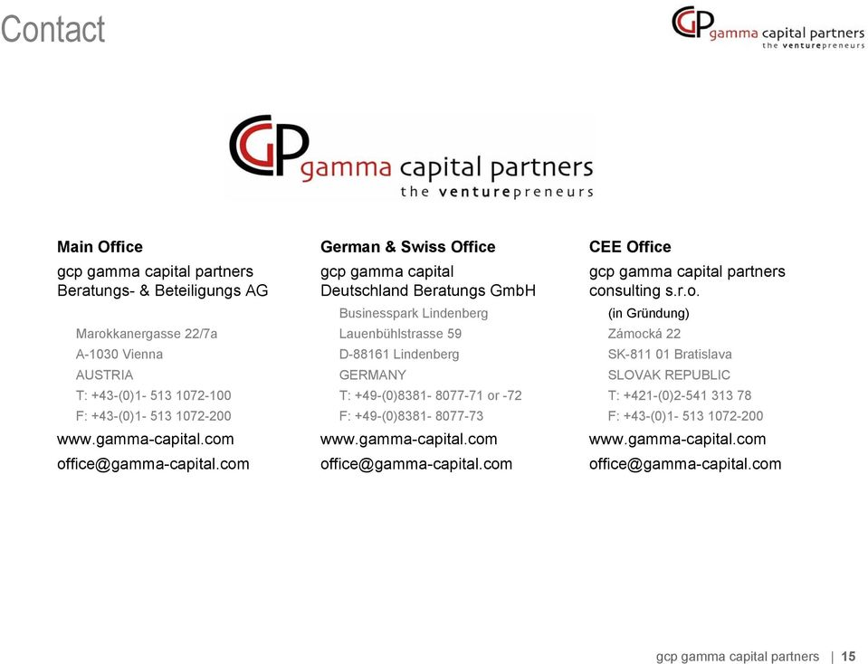 com German & Swiss Office gcp gamma capital Deutschland Beratungs GmbH Businesspark Lindenberg Lauenbühlstrasse 59 D-88161 Lindenberg GERMANY T: +49-(0)8381-8077-71 or -72 F: