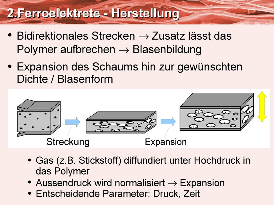 Blasenform Streckung Expansion Gas (z.b.